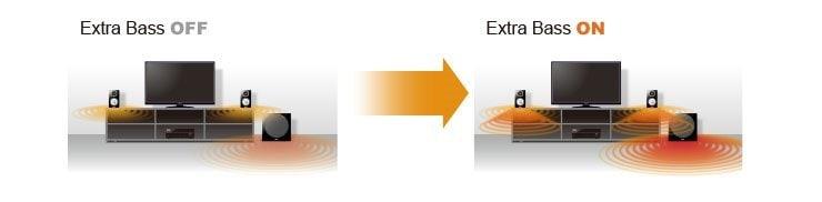Yamahas egenutvecklade förbättringsteknik för lågfrekvent material ger  rikare bas än du förväntar dig medan bra lokalisering och balans  upprätthålls även i ... 2d6c0d7861bae